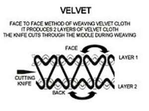 velvet_warp_400x300