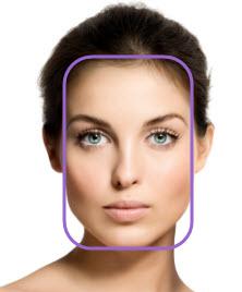مدل صورت و ارتباط آن با شخصیت
