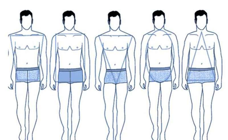 اندام مردانه