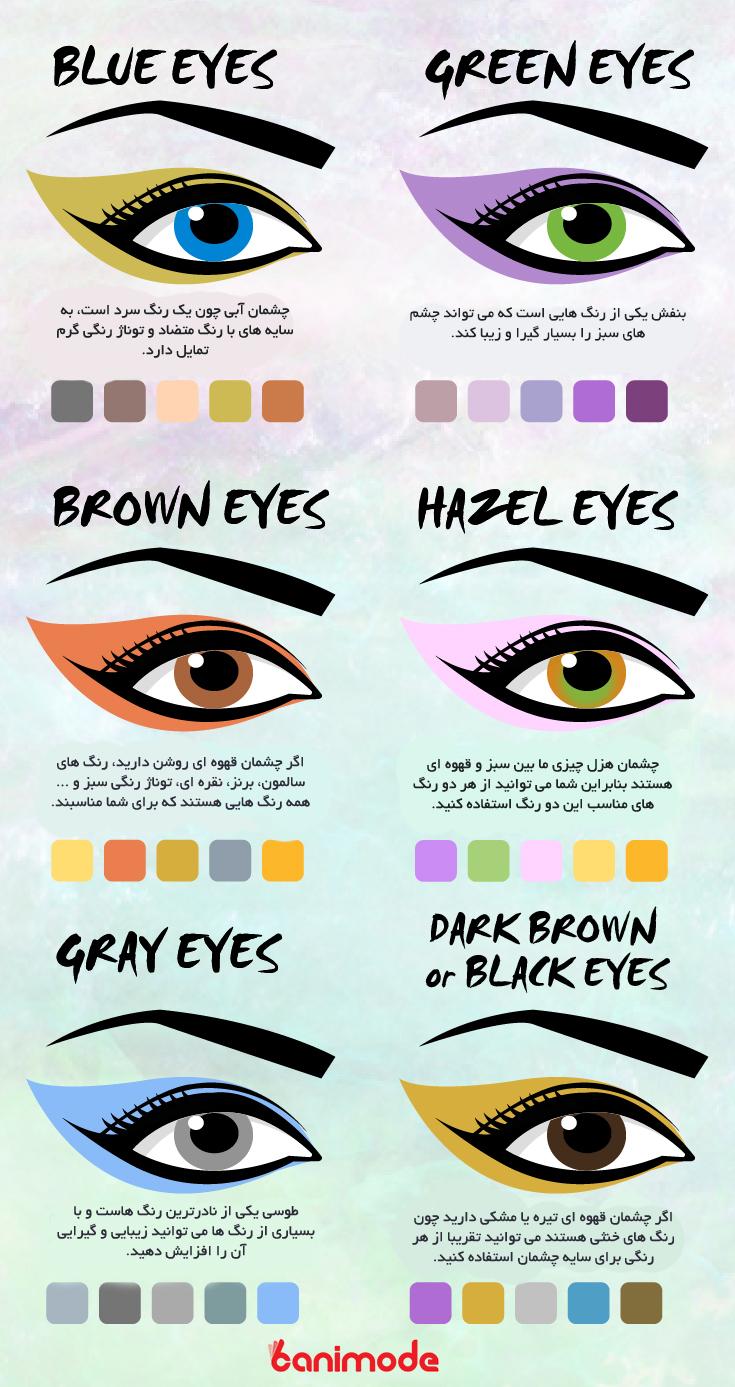سایه مناسب رنگ چشم