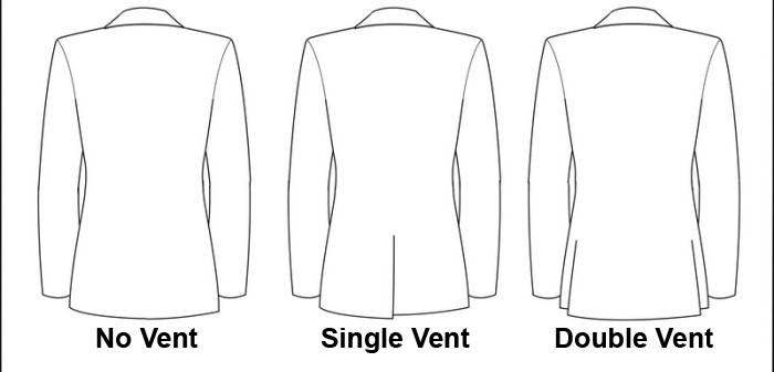 رازهای جالب درباره لباسها