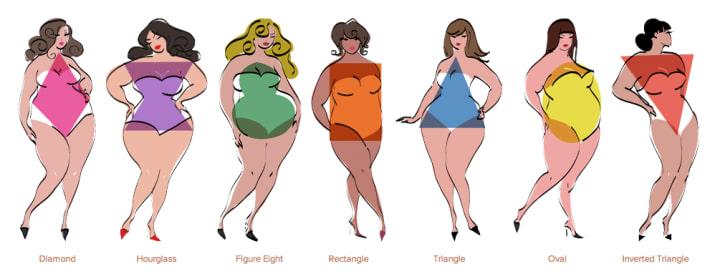 نکاتی برای استایل خانمهای چاق