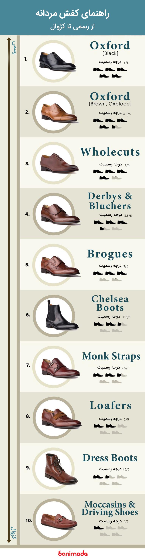 راهنمای کفش مردانه