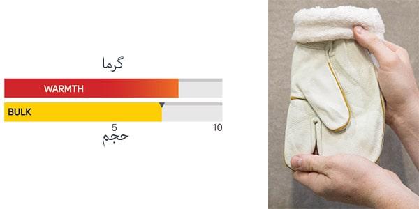 عایق اکریلیک دستکش
